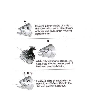 Kabliukai Hayabusa Spin Muscle